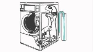 Front Load Washer How It Works
