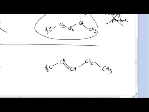 Naming Branched Alkanes And Alkenes And Alkynes