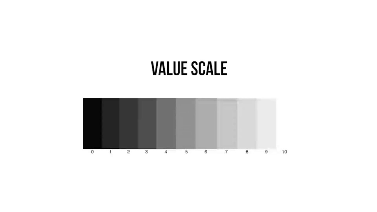 Value Balance Art Definition : Scale diagram math definition image collections how to
