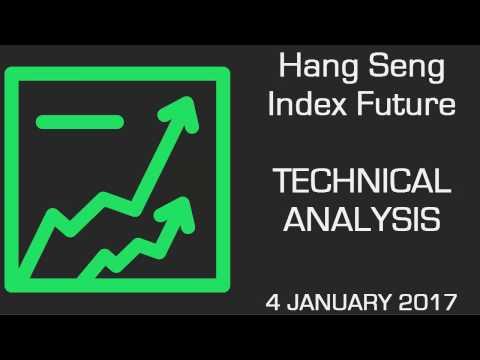 Hang Seng Index Futures Further upside