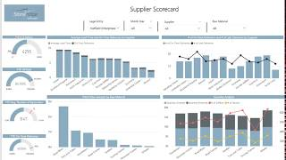 Https://stoneridgesoftware.com/products/microsoft-dynamics-power-bi/ learn how measuring a variety key metrics can help provide your managers and executives ...