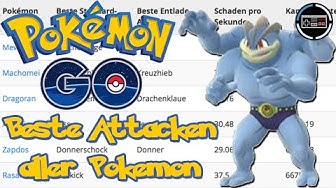 Pokemon Go Attacken Stärke