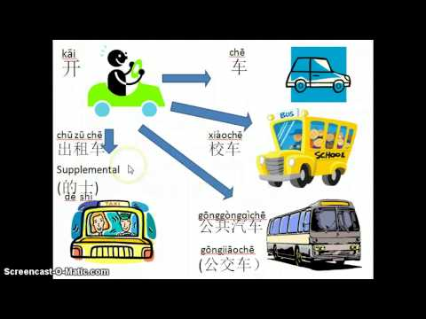 Learn Chinese Transportation PPT :)