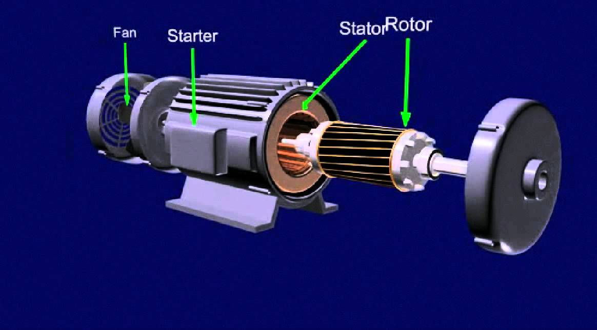 simple electric motor animation. simple electric motor animation
