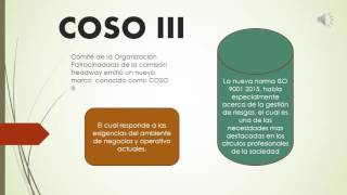 Coso I,II y III