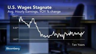U.S. Economic Data, the Fed and Your Portfolio