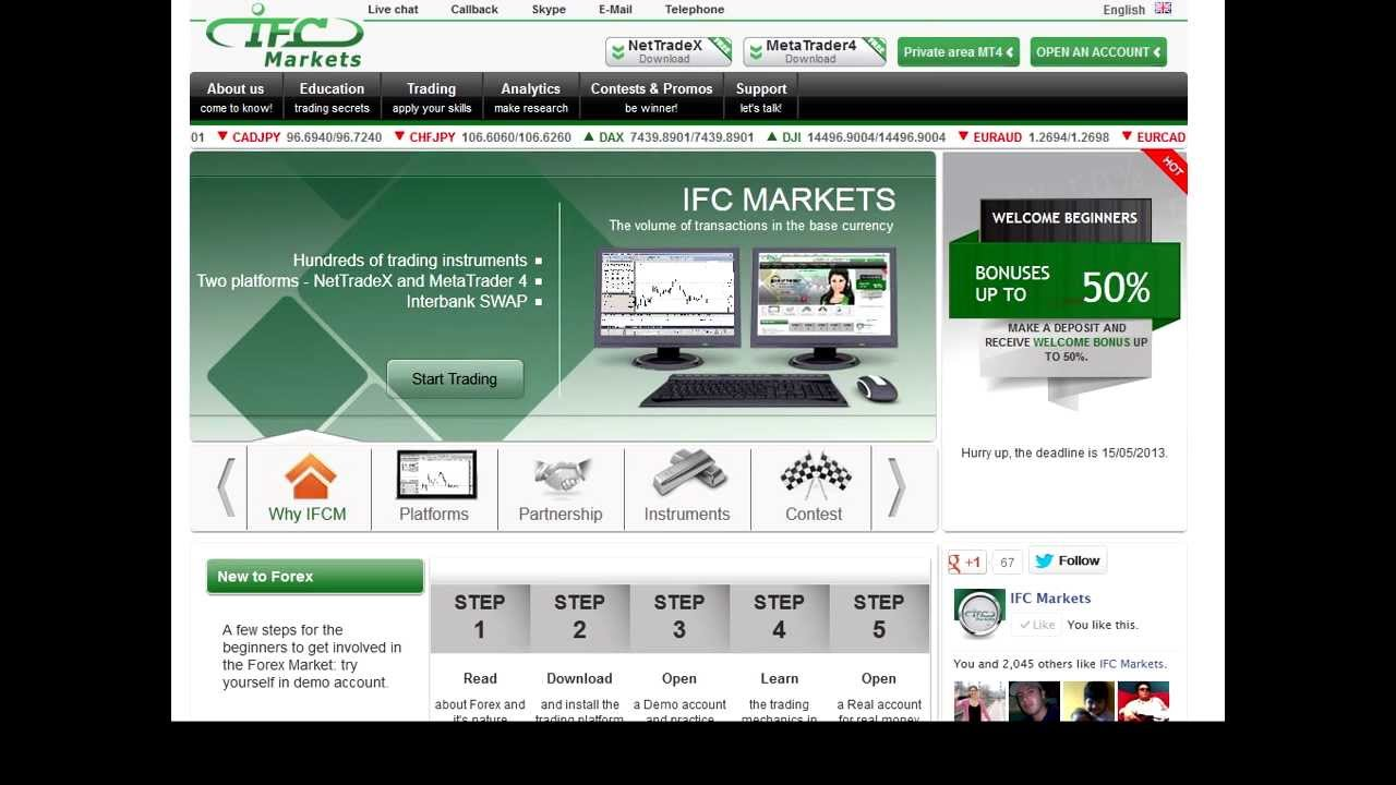 Open forex demo account