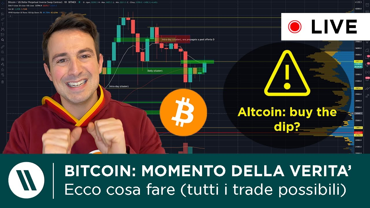 basi bitcoin spiegato)