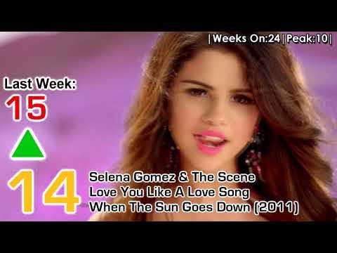 Billboard Canadian Hot 100 - Top 20 Singles - Week 50/2011