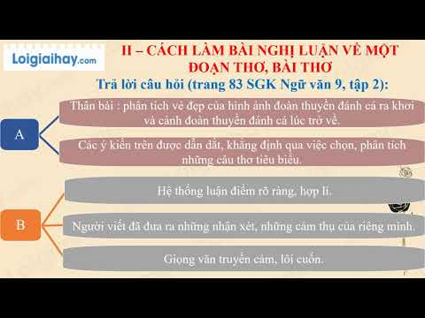 Soạn bài Cách làm bài nghị luận về một đoạn thơ, bài thơ trang 79 SGK ngữ văn 9 tập 2