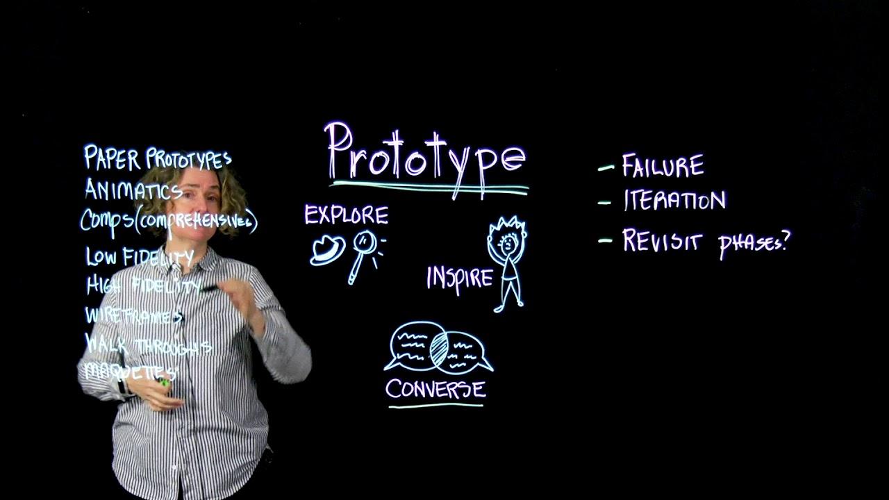 4. Design Thinking: Prototype - Mindful Marks
