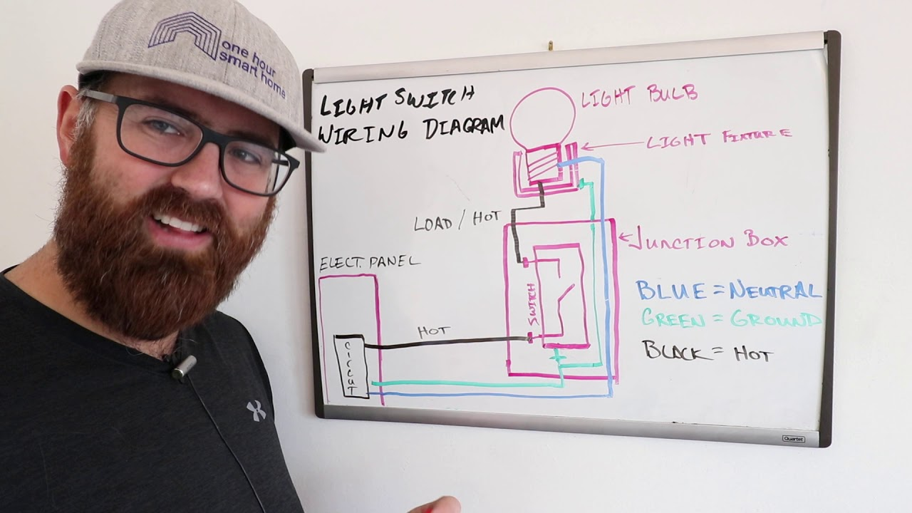 Light Switch Wiring Diagram - YouTubeYouTube