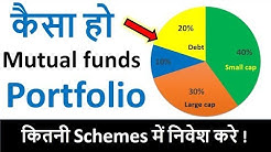How many schemes you should buy for a long term portfolio | Mutual funds 2018 | SIP for long term |