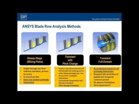 La CFD delle Turbomacchine: i metodi TBR in ANSYS CFX 17.0