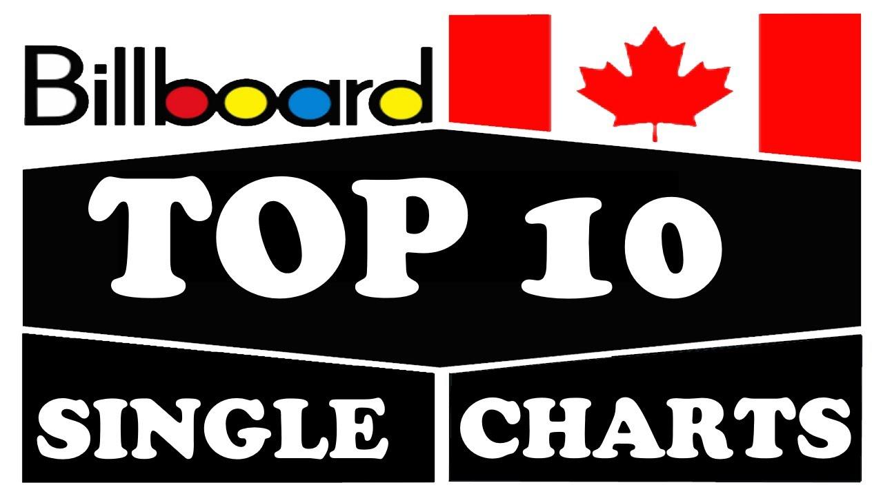 List of Billboard Hot 100 top-ten singles in 2016