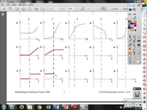 Unit III Stacks Of Kinematic Curves Graphs 6 10 YouTube