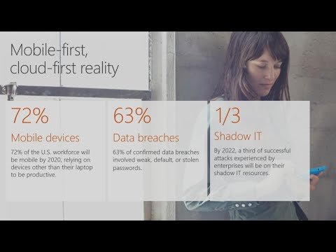 Bring visibility, data control and threat protection to cloud apps with Microsoft Cloud App