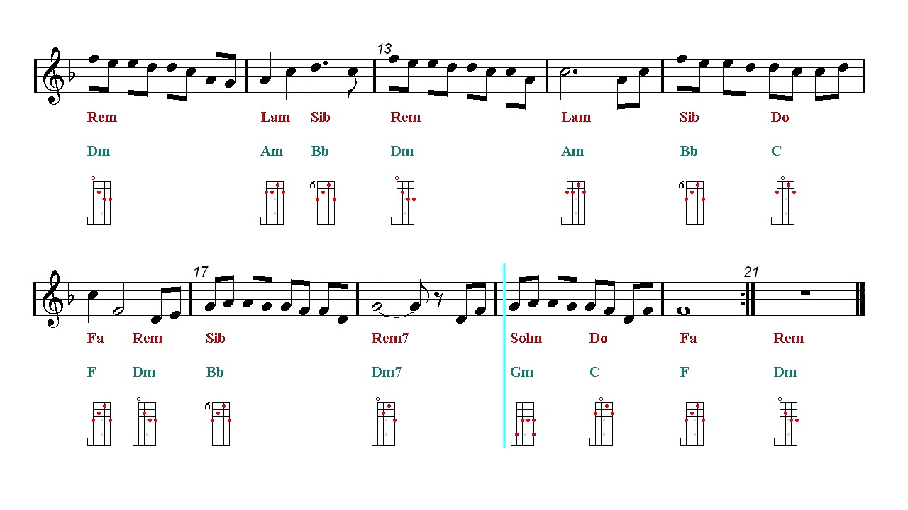 Banjo chords tutorial colors of the wind pocahontas disney banjo chords tutorial colors of the wind pocahontas disney sheet music guitar chords hexwebz Images