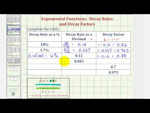 how to find the half life of an exponential model