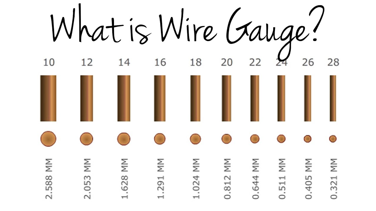 Wire gauge chart visual wire center what is wire gauge youtube rh youtube com battery wire gauge chart wire gauge size chart keyboard keysfo Choice Image