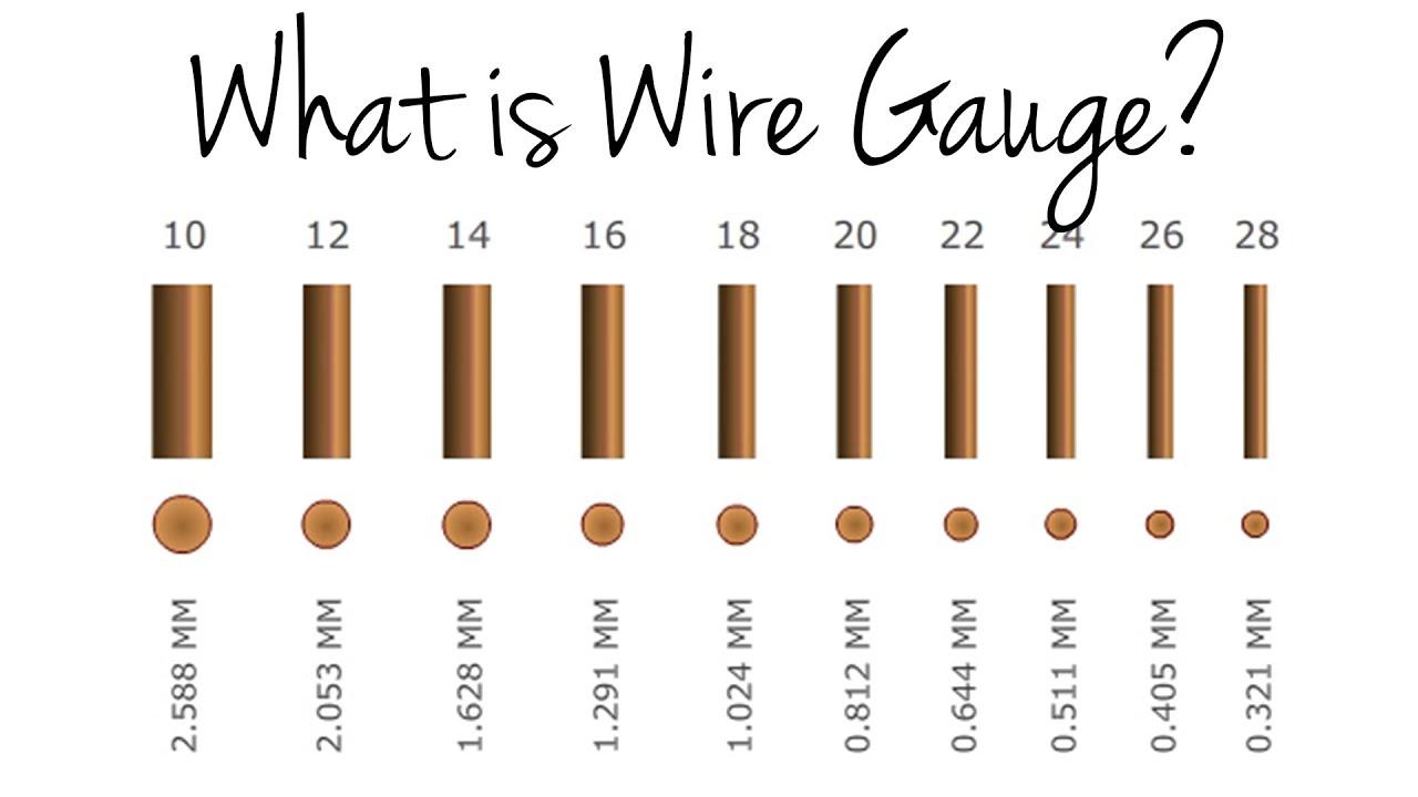 what is wire gauge  [ 1280 x 720 Pixel ]