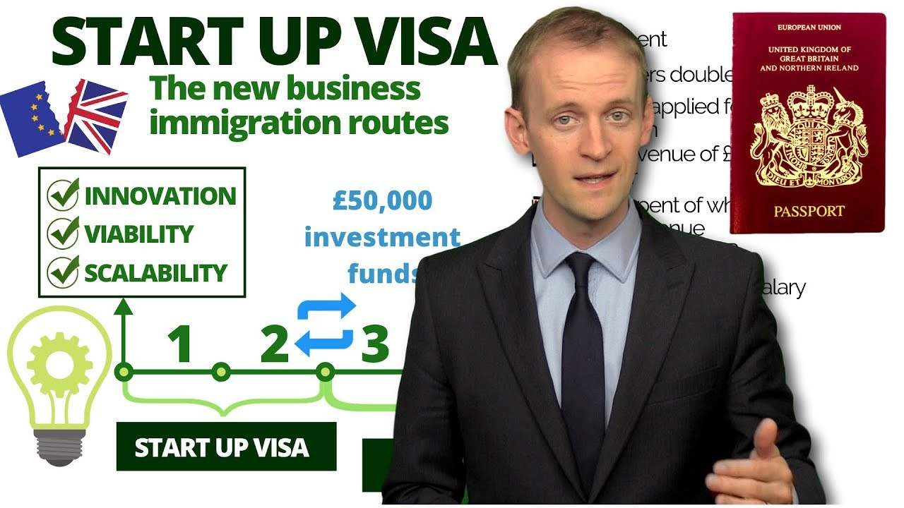 START UP VISA for the UK ?? (How to apply) in 2020 ✅️