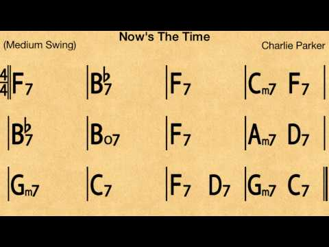 Now's The Time - Backing track / Play-along (no piano)