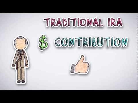 What is an IRA | by Wall Street Survivor