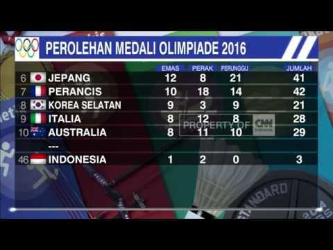 Total Perolehan Medali Olimpiade Rio 2016