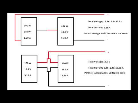 Renogy: How to Size a Solar Power System using our Solar Calculator Part 2