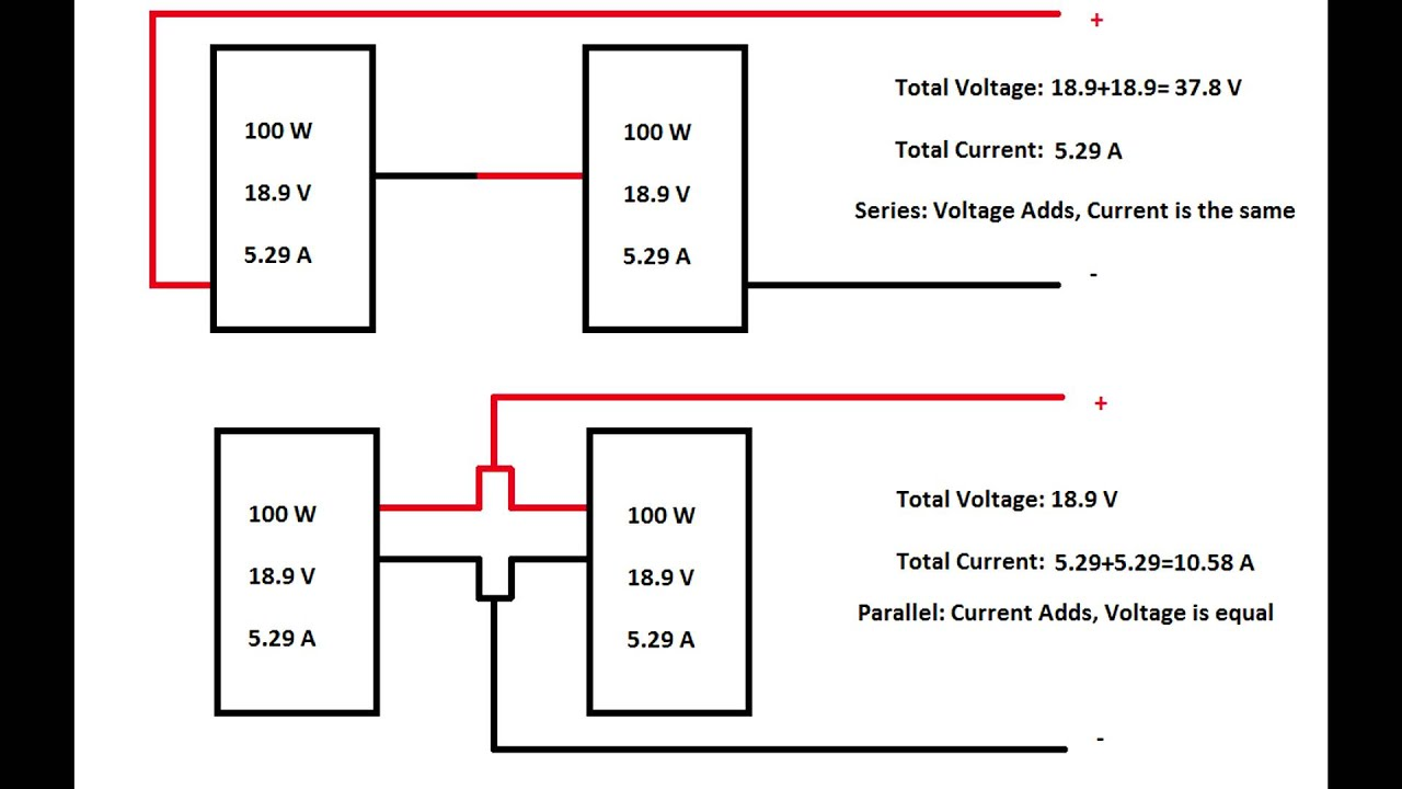 maxresdefault renogy how to size a solar power system using our solar renogy wiring diagrams at bakdesigns.co