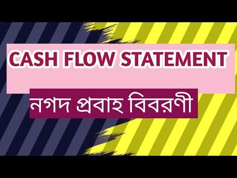 BBA /BBS 2nd year /3rd year: Cash flow statement : (C - Part) Suggestion 1 part 1