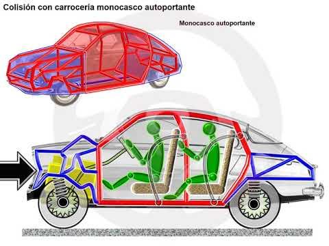 Historia de la carrocería de seguridad pasiva (5/8)