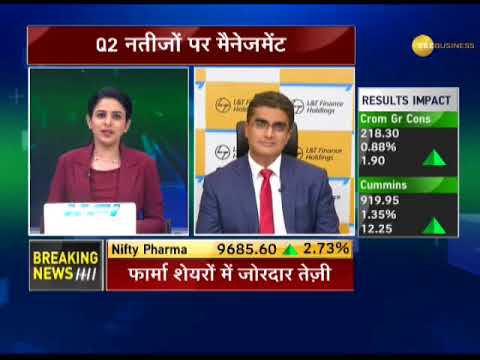 Markets @ Noon: Sensex, nifty 50 trading in green mark