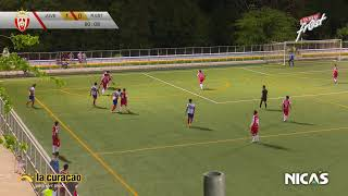 Juvenil Clausura 2020 J6 Juventus U20 Vs Real Estelí U20 Partido Completo
