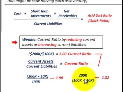 Current Liabilities Ac...