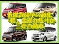 低燃費競争の激化「軽」出遅れ焦りか。三菱自動車