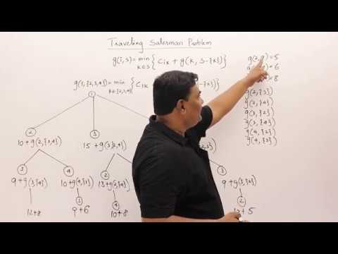 4.7 Traveling Salesman Problem - Dyn Prog -Explained  using Formula