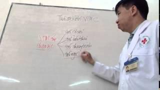 Bài giảng ngoại khoa: Thái độ xử trí viêm túi mật cấp