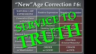 "Mark Passio - ""New"" age bullshit and the suppression of the sacred masculine - extended with slides"