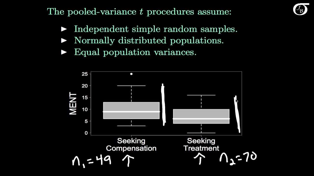 Pooled-Variance t Tests and Confidence Intervals: An Example - YouTube