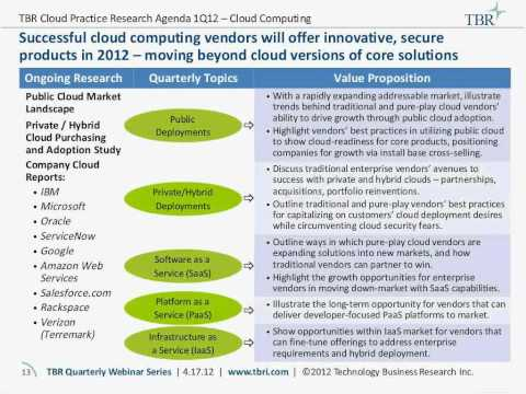 Cloud Business Quarterly Research Highlights and Outlook