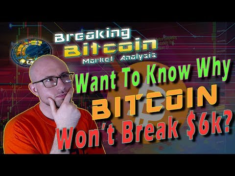 Why Bitcoin Can't Break $6,000 - Price Discovery Revealed - Breaking Bitcoin Market Update