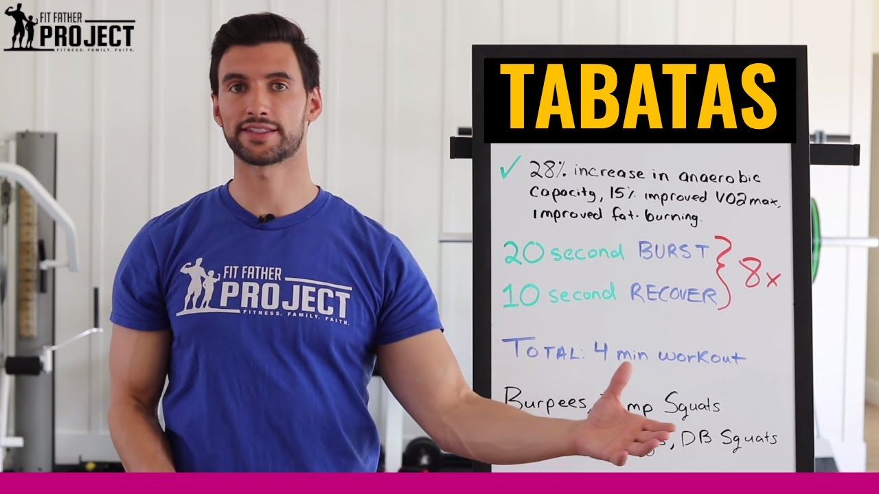 Tabata Workout For Beginners – The Official Video Guide
