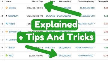 Coin Market Cap Explained - Tutorial For Beginners (CoinMarketCap.com)