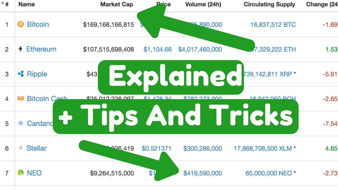 coin by market cap
