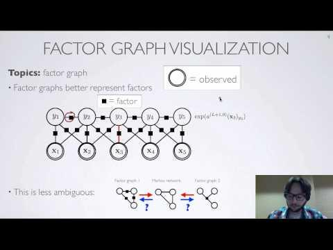 Neural networks [3.9] : Conditional random fields - factor graph
