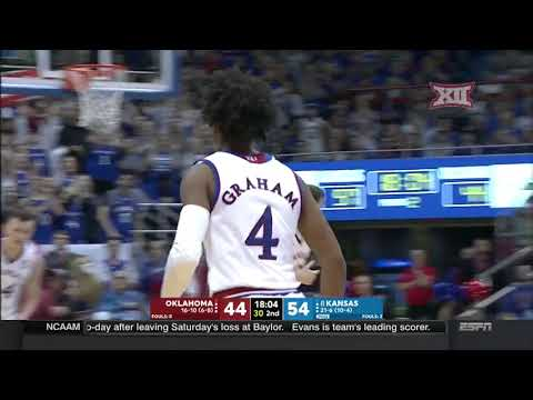 Oklahoma vs Kansas Men