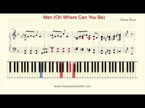 How To Play Piano: Diana Ross
