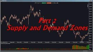 Forex Analysis Part 2: Supply & Demand Zones